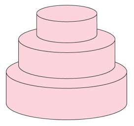 The Wedding Cake Prices Guide